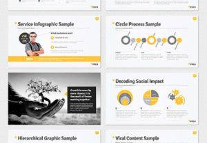I will send you POWERPOINT template you can edit very easily